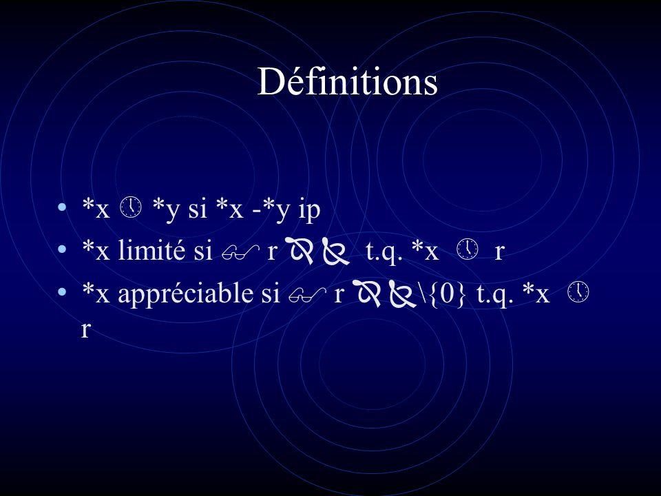 Définitions *x  *y si *x -*y ip *x limité si  r   t.q. *x  r