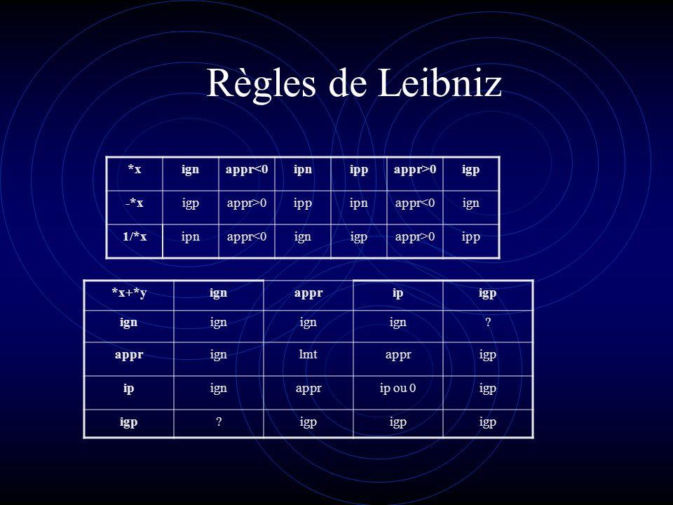 Règles de Leibniz *x ign appr<0 ipn ipp appr>0 igp -*x 1/*x