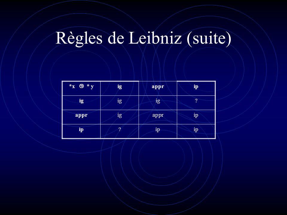 Règles de Leibniz (suite)