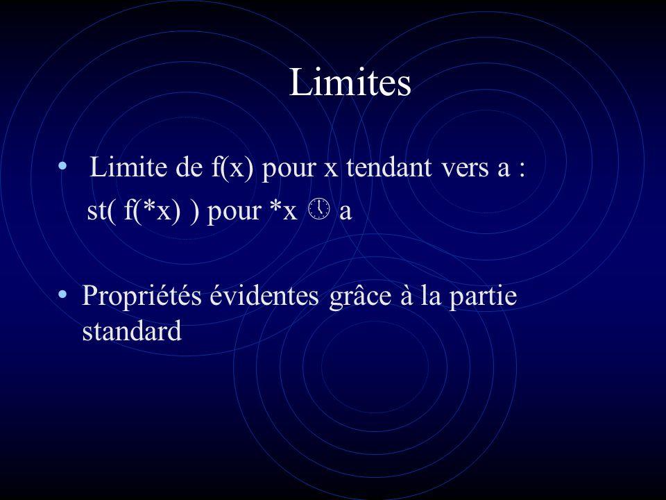 Limites Limite de f(x) pour x tendant vers a : st( f(*x) ) pour *x  a