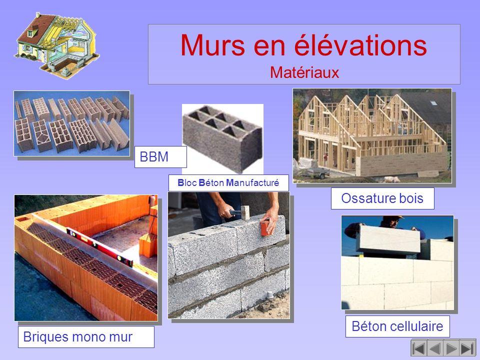 Murs en élévations Matériaux