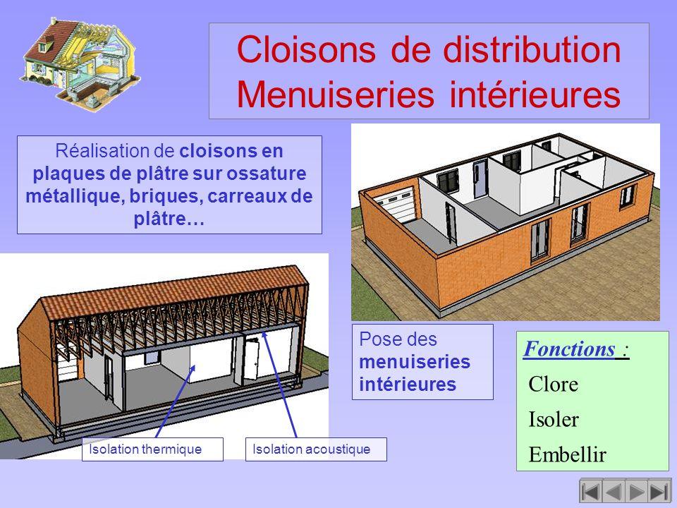Cloisons de distribution Menuiseries intérieures