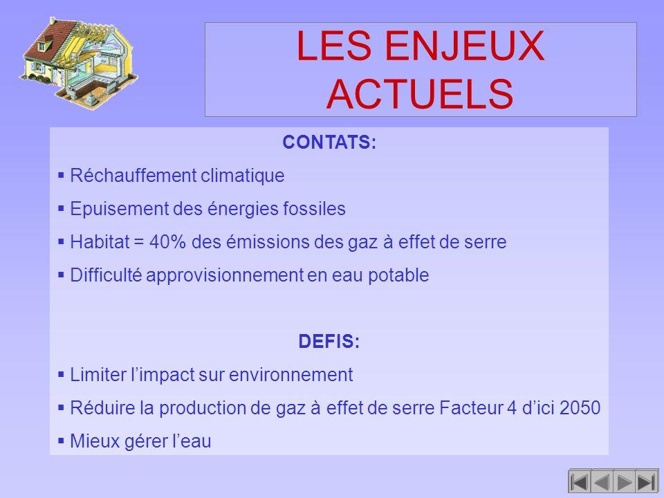 LES ENJEUX ACTUELS CONTATS: Réchauffement climatique