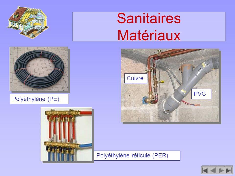 Sanitaires Matériaux Cuivre PVC Polyéthylène (PE)