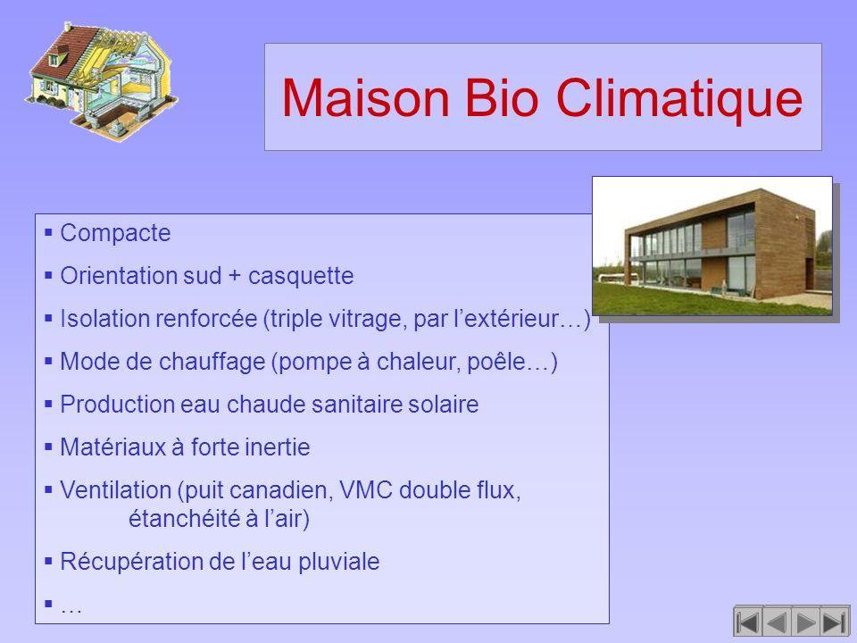Maison Bio Climatique Compacte Orientation sud + casquette
