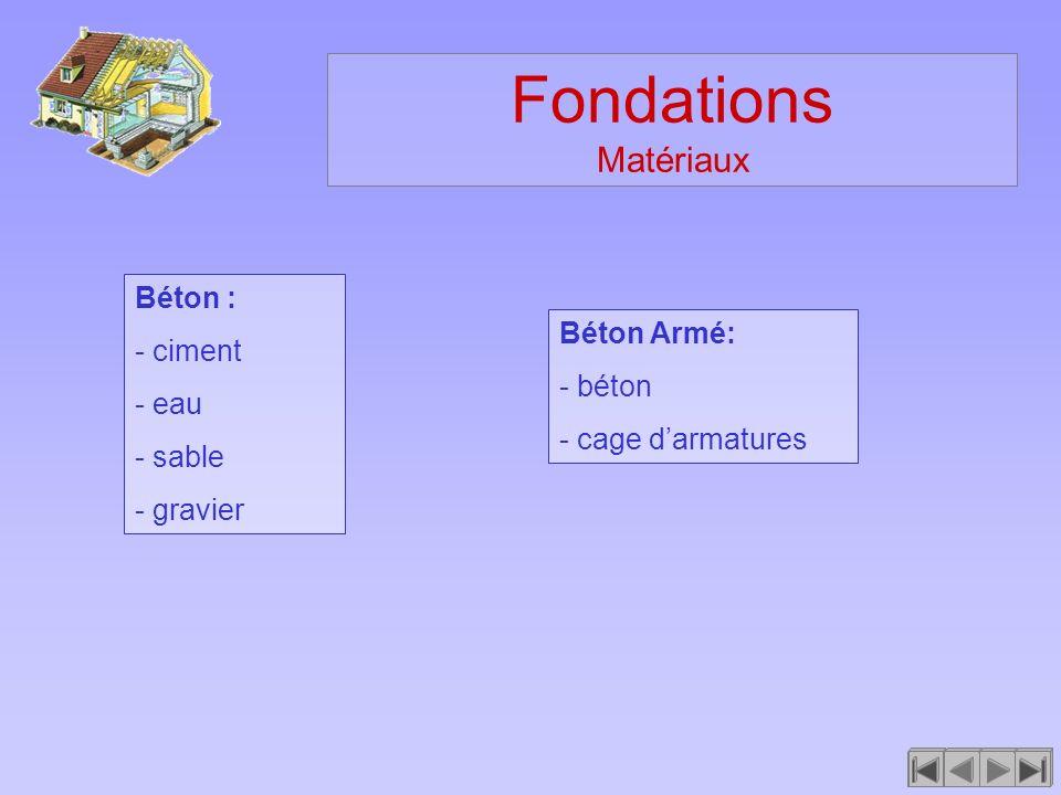 Fondations Matériaux Béton : ciment Béton Armé: eau béton sable