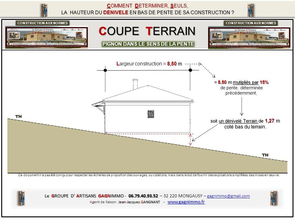 Construction aux normes construction aux normes ppt - Un plan en coupe du terrain et de la construction ...