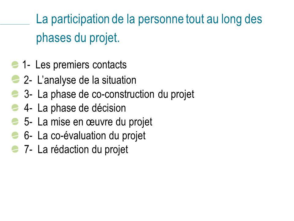 La participation de la personne tout au long des phases du projet.