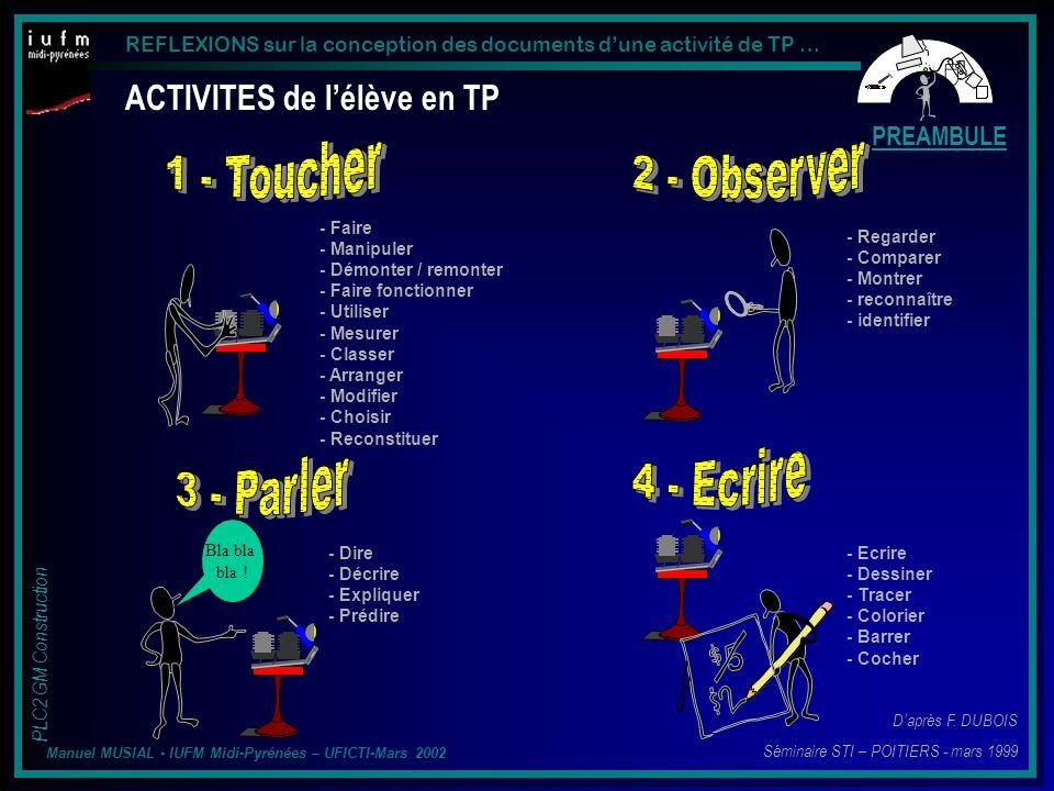 ACTIVITES de l'élève en TP