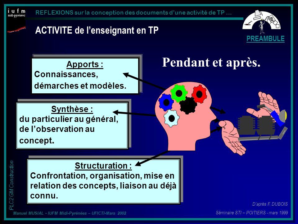 Pendant et après. ACTIVITE de l'enseignant en TP Apports :