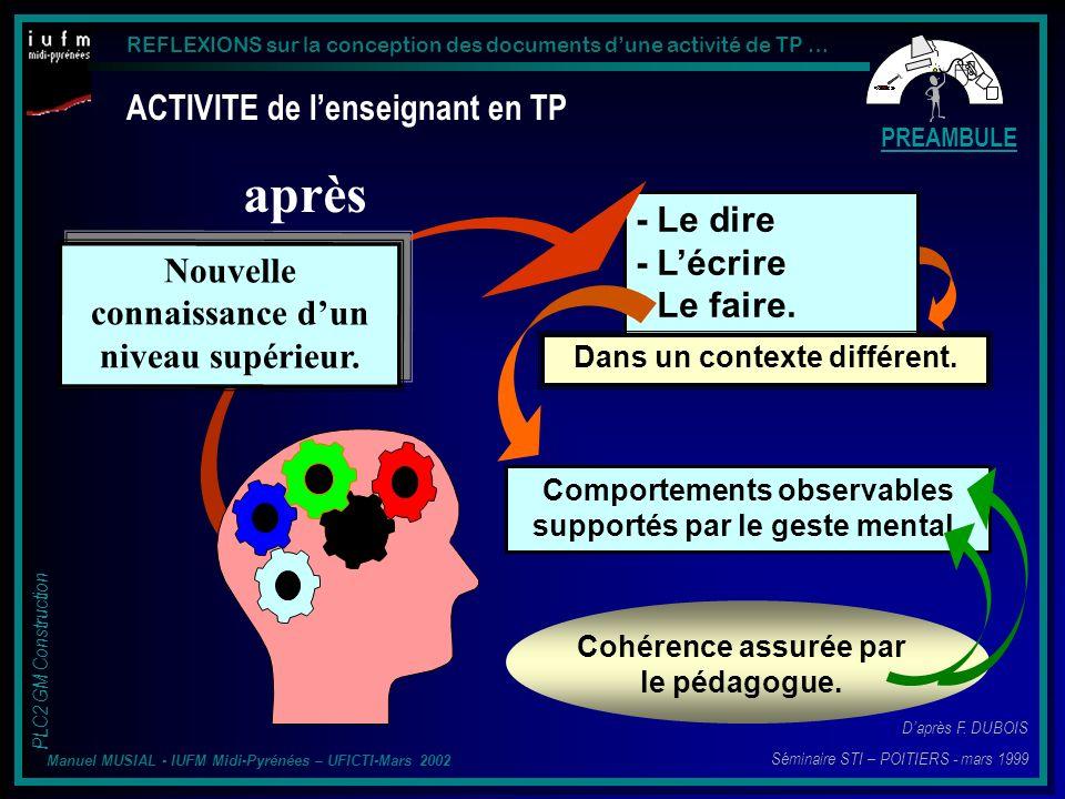 après ACTIVITE de l'enseignant en TP - Le dire - L'écrire - Le faire.