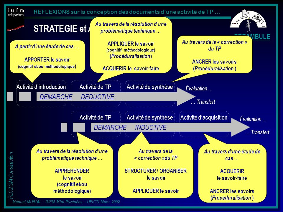 STRATEGIE et APPRENTISSAGE