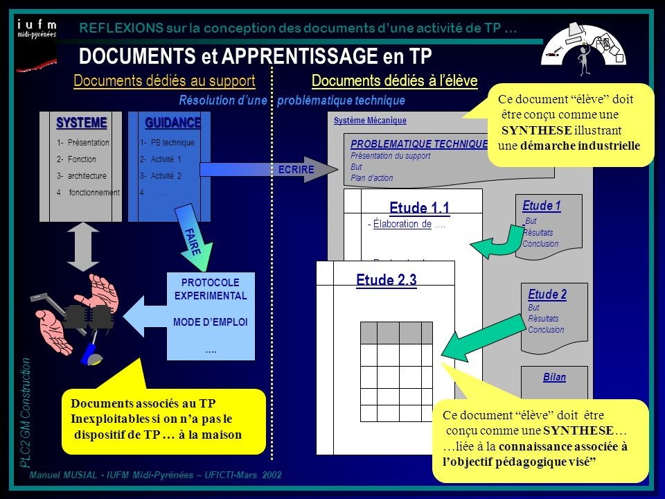 DOCUMENTS et APPRENTISSAGE en TP
