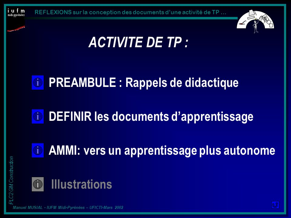 ACTIVITE DE TP : PREAMBULE : Rappels de didactique