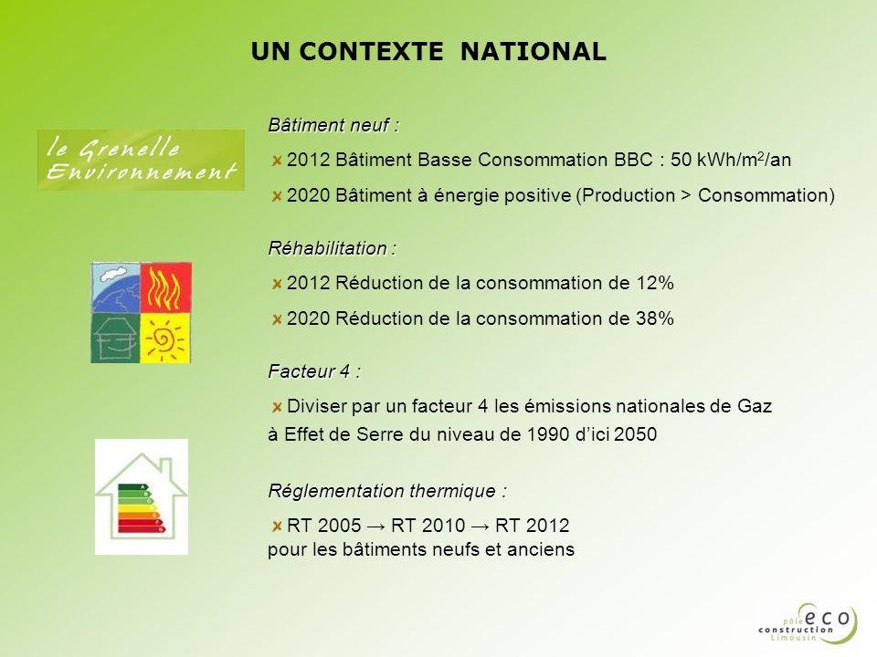 UN CONTEXTE NATIONAL Bâtiment neuf :