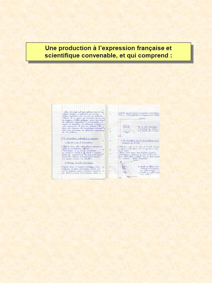 Une production à l'expression française et scientifique convenable, et qui comprend :