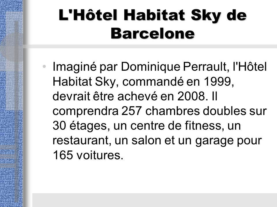 L Hôtel Habitat Sky de Barcelone