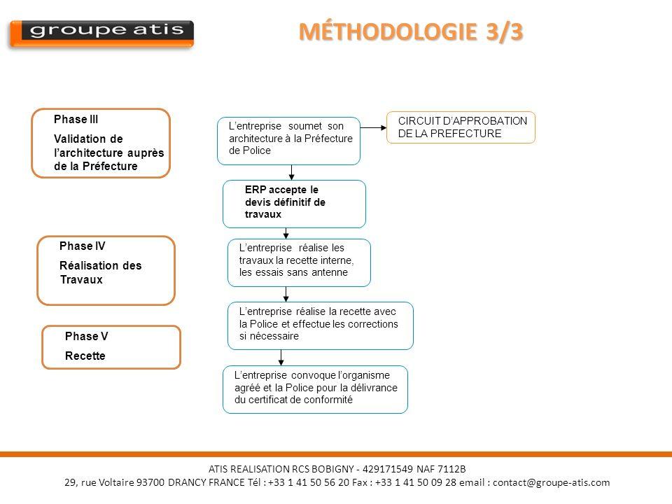 MÉTHODOLOGIE 3/3 Phase III