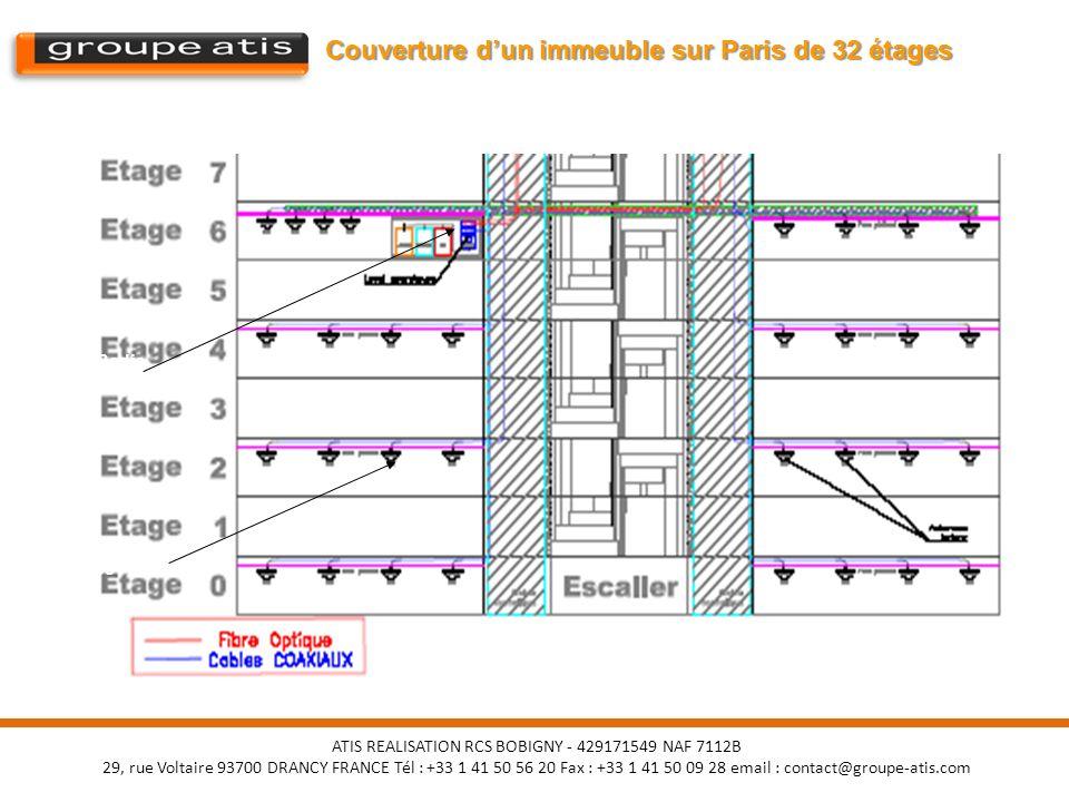 Couverture d'un immeuble sur Paris de 32 étages