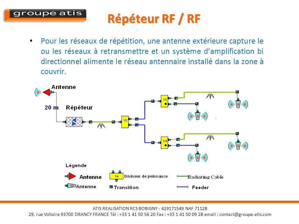 Répéteur RF / RF