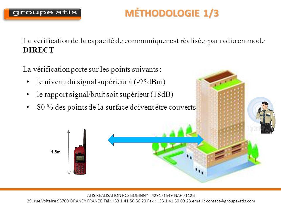 MÉTHODOLOGIE 1/3 La vérification de la capacité de communiquer est réalisée par radio en mode DIRECT.