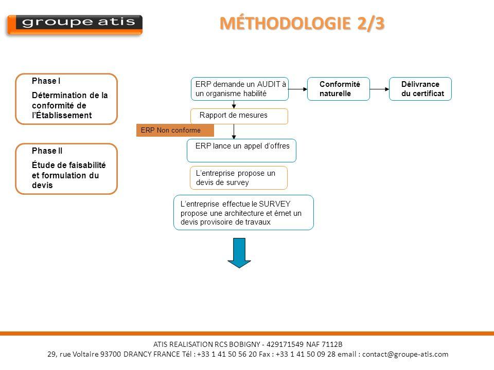 MÉTHODOLOGIE 2/3 Phase I. Détermination de la conformité de l'Établissement. ERP demande un AUDIT à un organisme habilité.