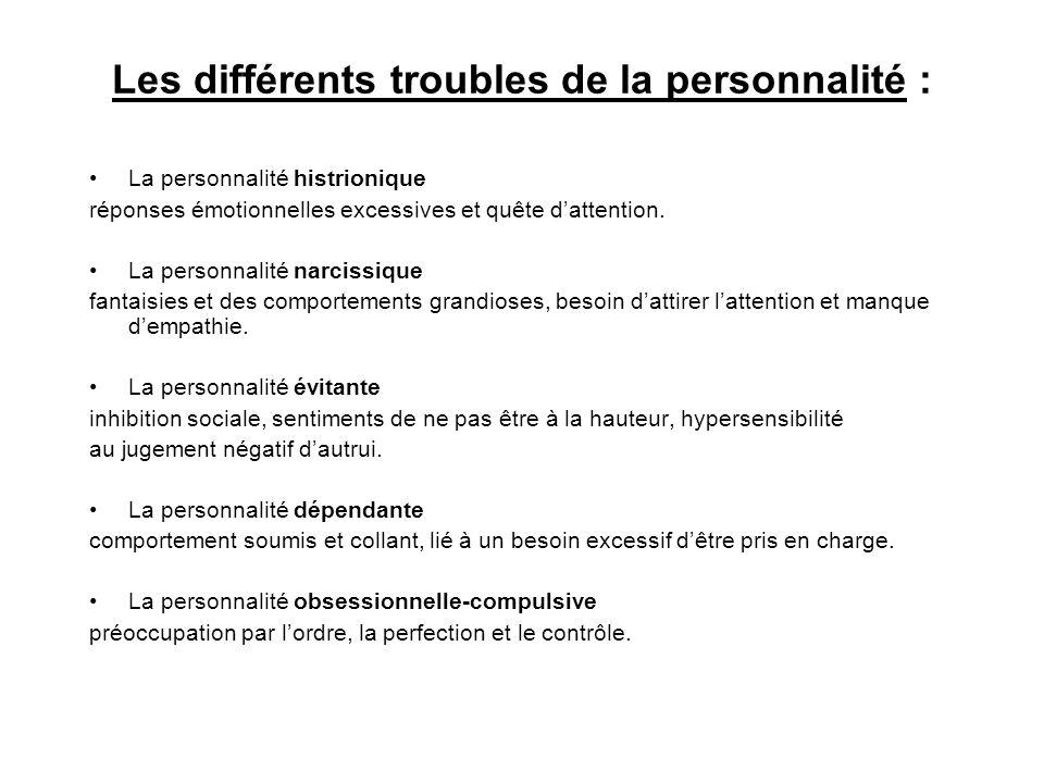 Les différents troubles de la personnalité :