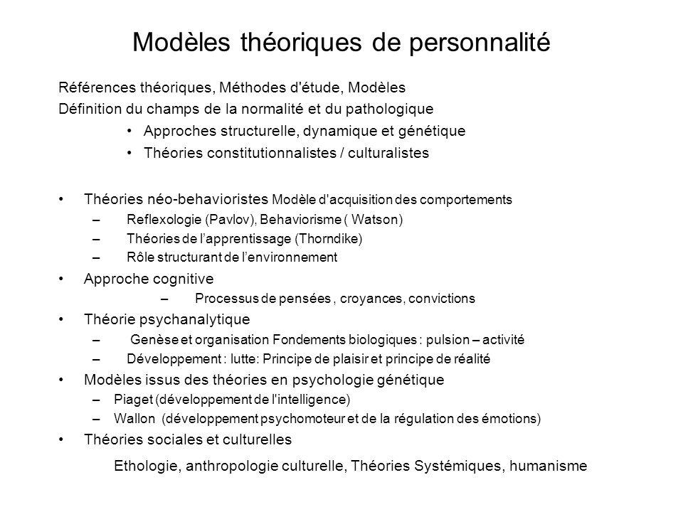 Modèles théoriques de personnalité