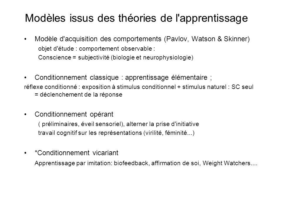 Modèles issus des théories de l apprentissage