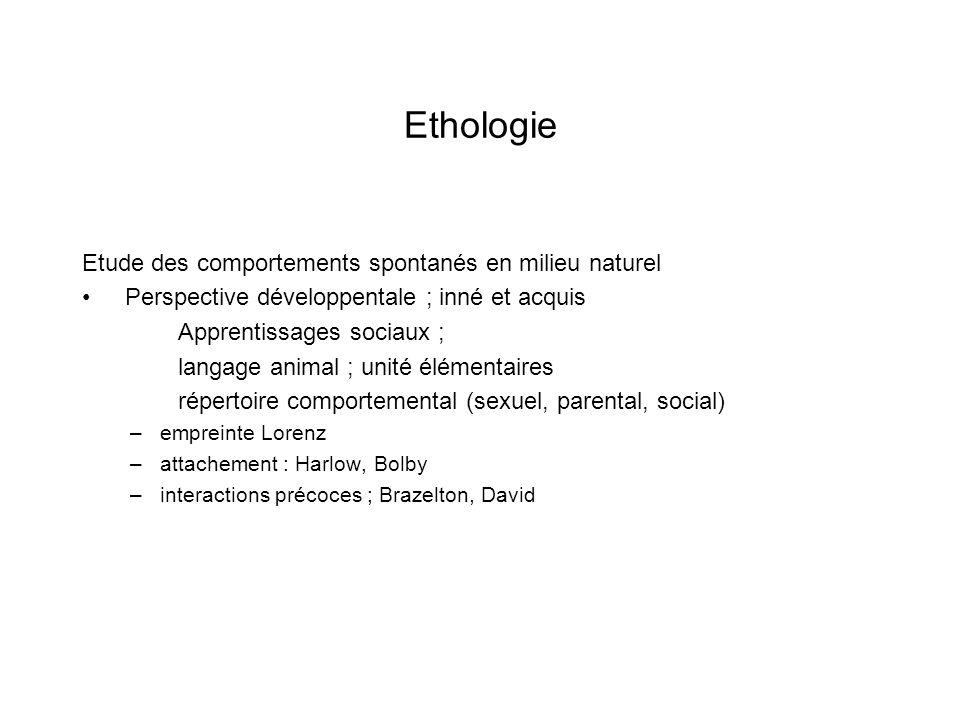 Ethologie Etude des comportements spontanés en milieu naturel