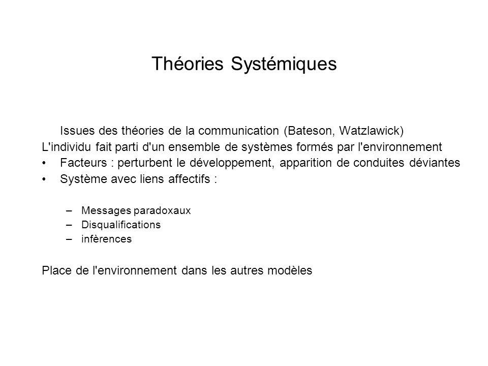 Théories Systémiques Issues des théories de la communication (Bateson, Watzlawick)