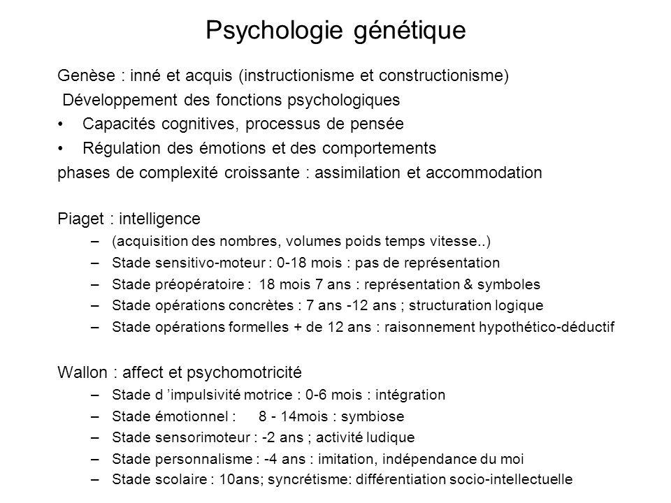 Psychologie génétique