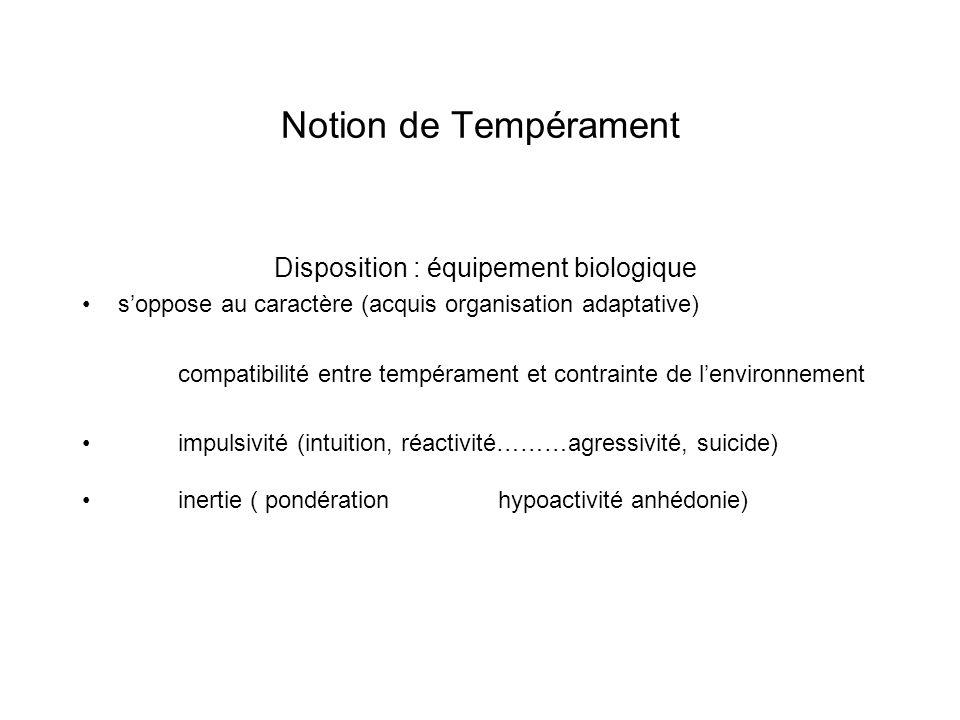 Notion de Tempérament Disposition : équipement biologique