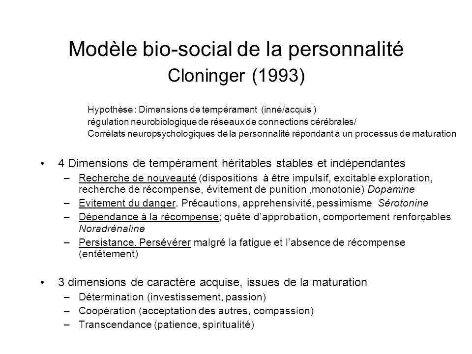 Modèle bio-social de la personnalité Cloninger (1993)
