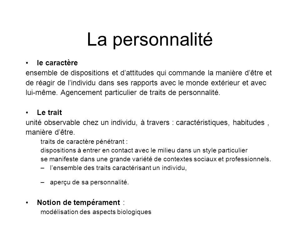 La personnalité le caractère