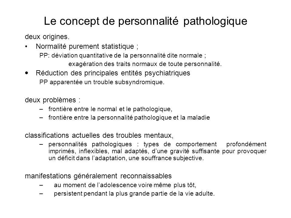 Le concept de personnalité pathologique