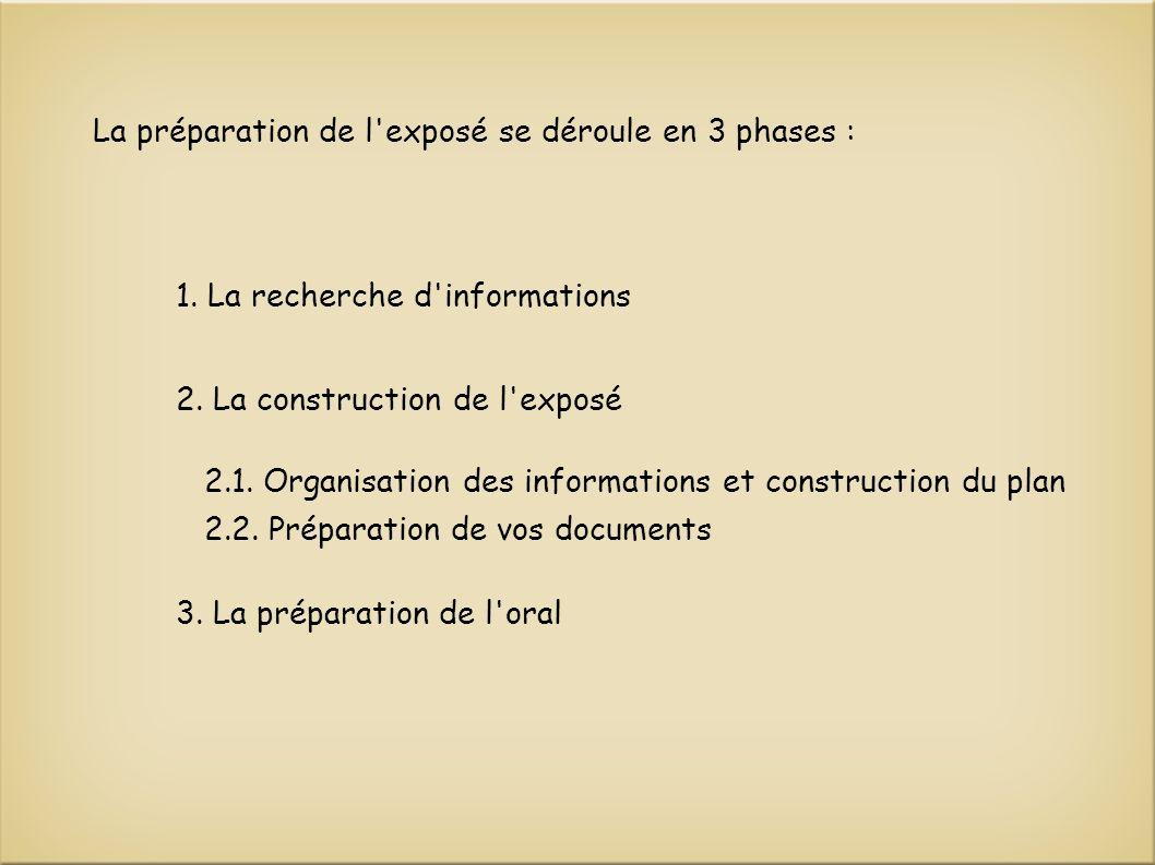 La préparation de l exposé se déroule en 3 phases :