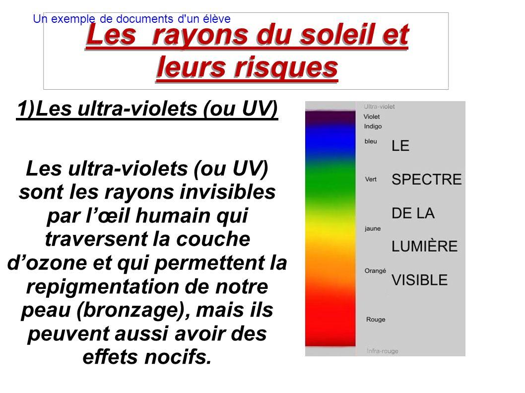 Les rayons du soleil et leurs risques 1)Les ultra-violets (ou UV)