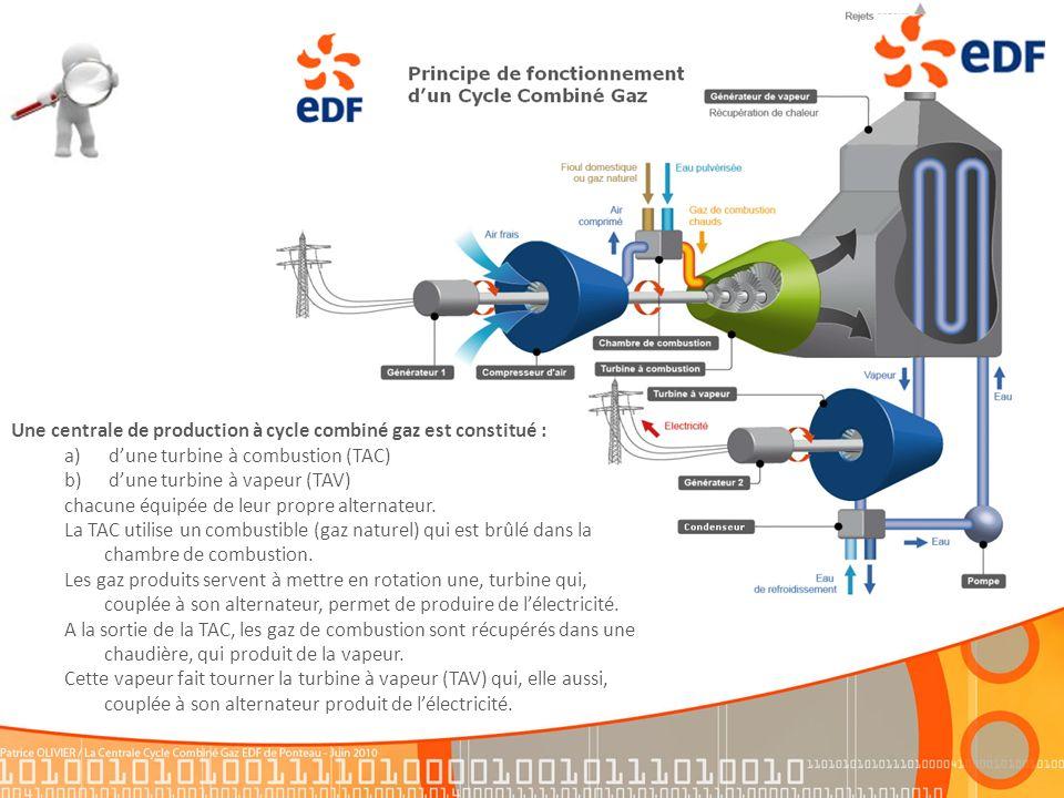 Une centrale de production à cycle combiné gaz est constitué :
