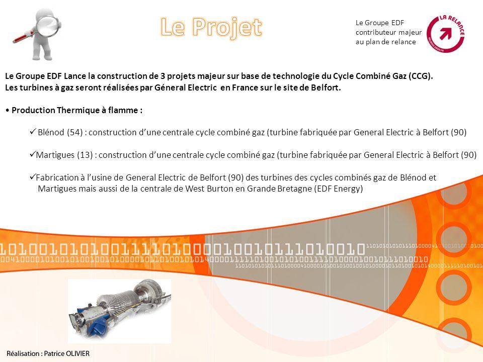 Le Projet Le Groupe EDF. contributeur majeur. au plan de relance.