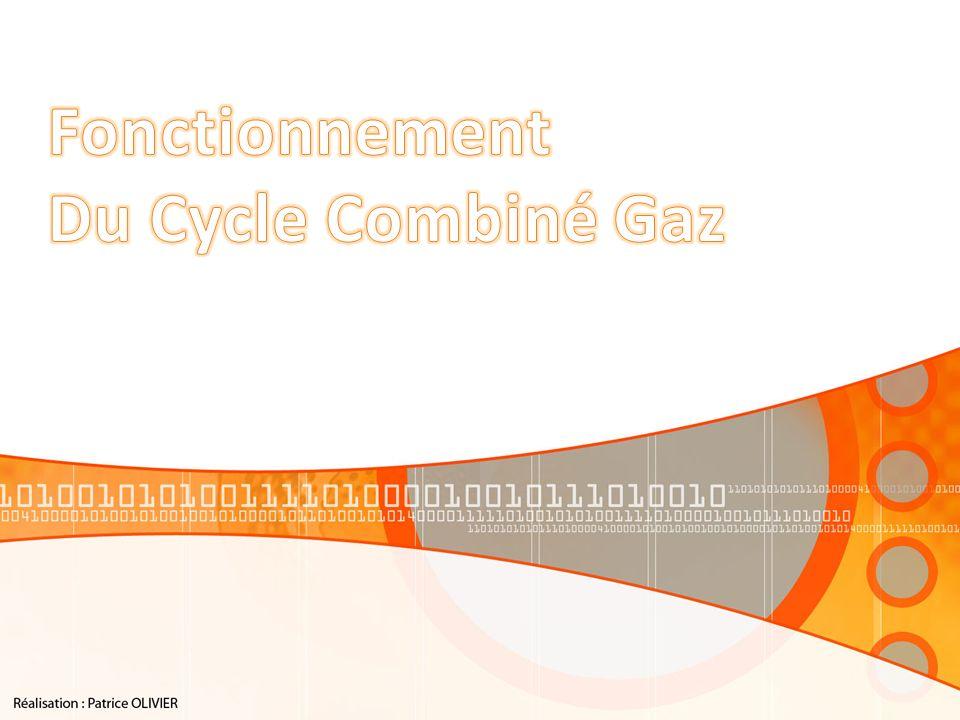 Fonctionnement Du Cycle Combiné Gaz