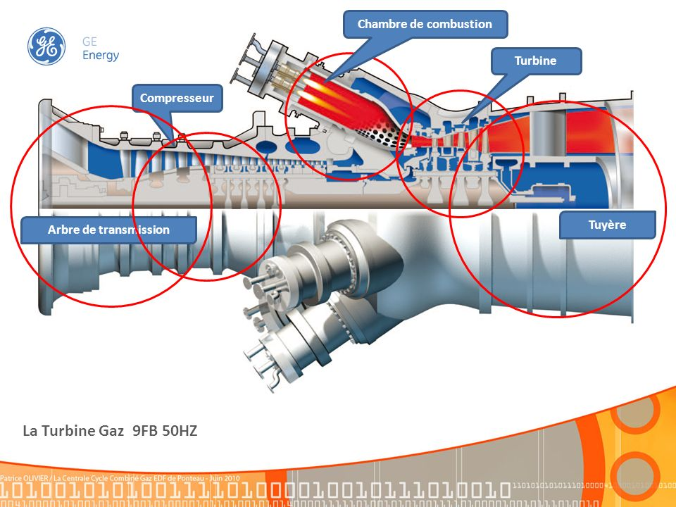La Turbine Gaz 9FB 50HZ Chambre de combustion Turbine Compresseur