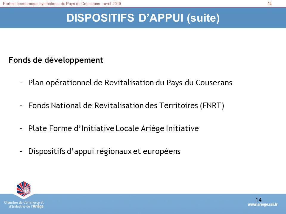 DISPOSITIFS D'APPUI (suite)