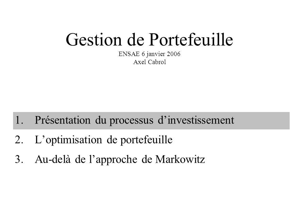 Gestion de Portefeuille ENSAE 6 janvier 2006 Axel Cabrol