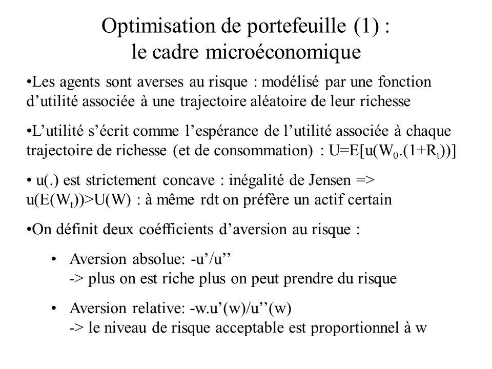 Optimisation de portefeuille (1) : le cadre microéconomique
