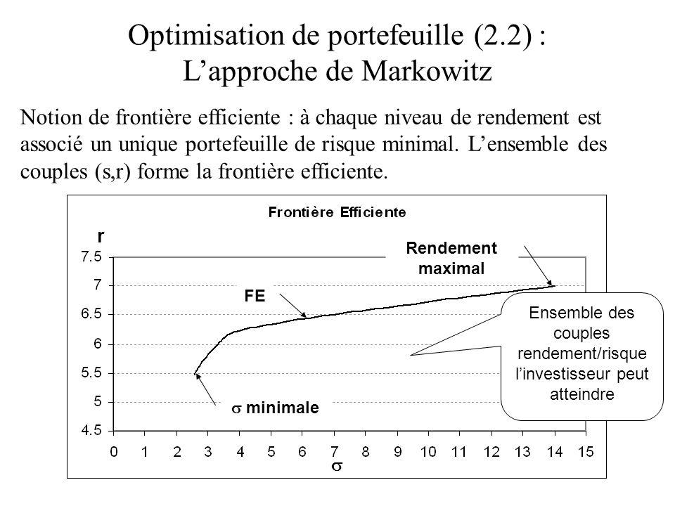 Optimisation de portefeuille (2.2) : L'approche de Markowitz