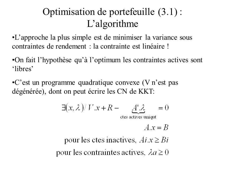 Optimisation de portefeuille (3.1) : L'algorithme