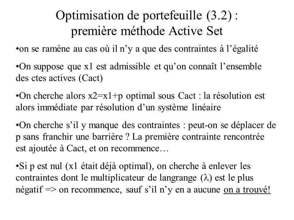 Optimisation de portefeuille (3.2) : première méthode Active Set