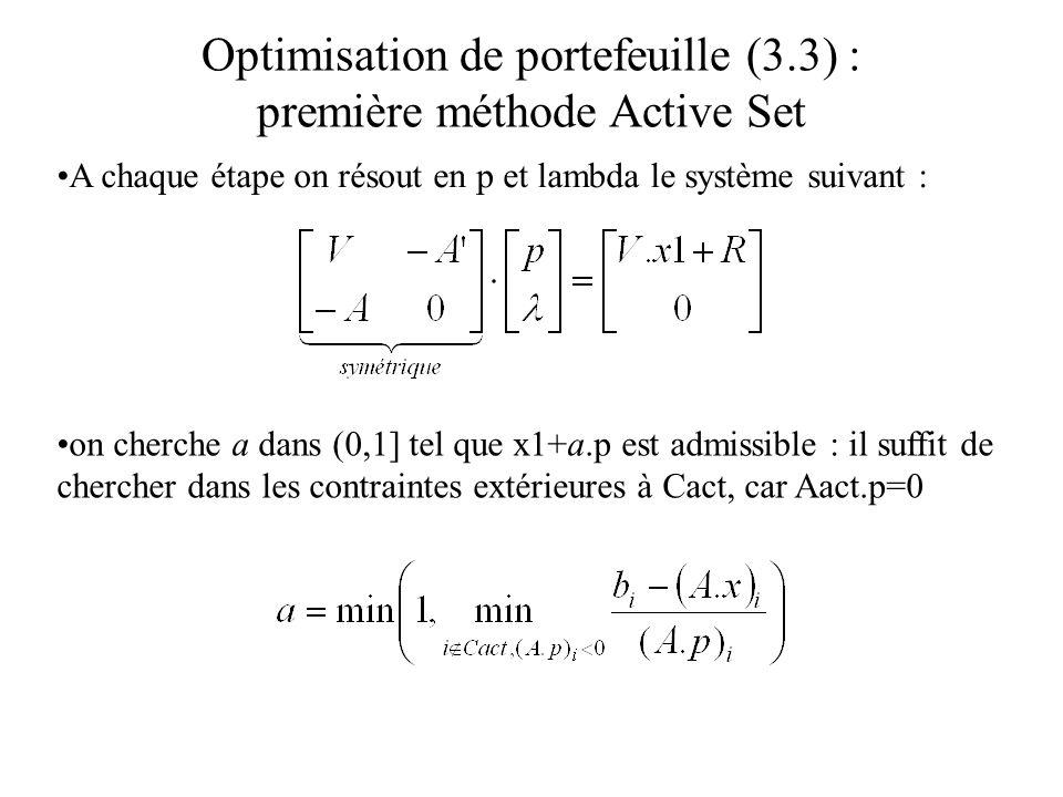 Optimisation de portefeuille (3.3) : première méthode Active Set