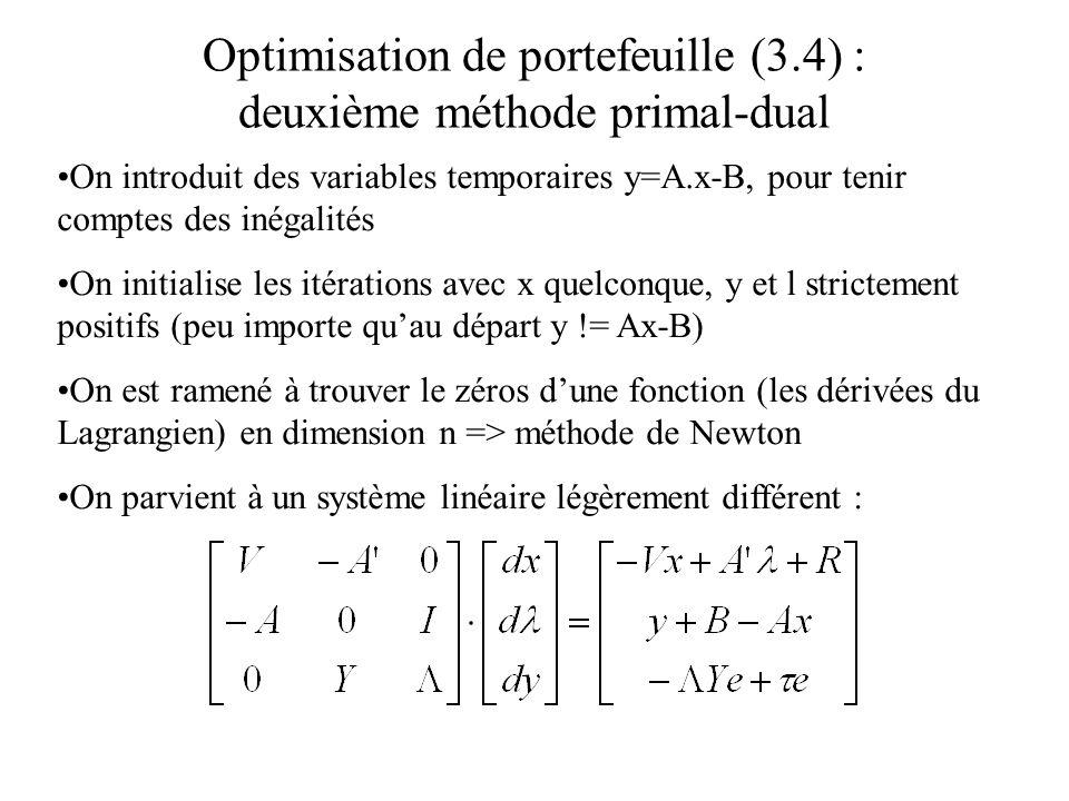 Optimisation de portefeuille (3.4) : deuxième méthode primal-dual